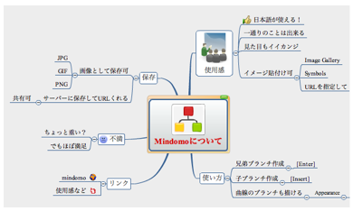 metaphor_mindmap